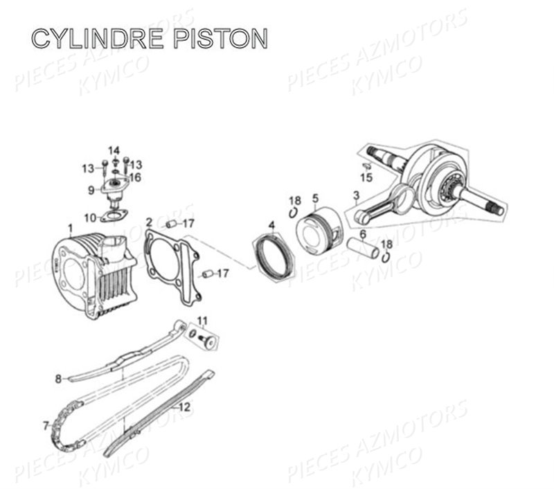 Cylindre Piston